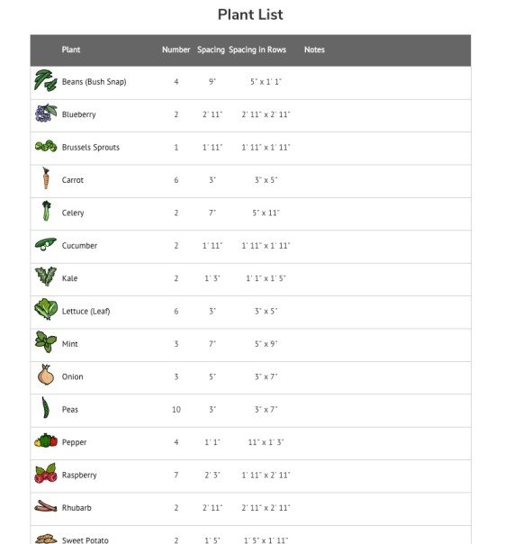 Plant list with number, spacing, rows